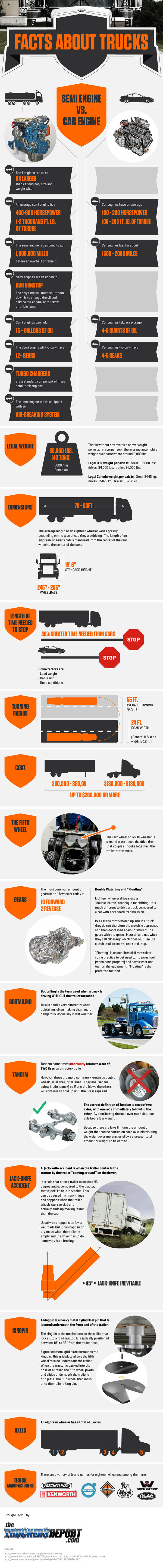 Facts About Eighteen-Wheelers